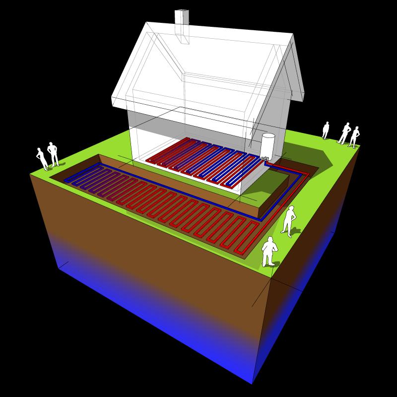 Pompe-à-chaleur-(PAC)-sol-eau