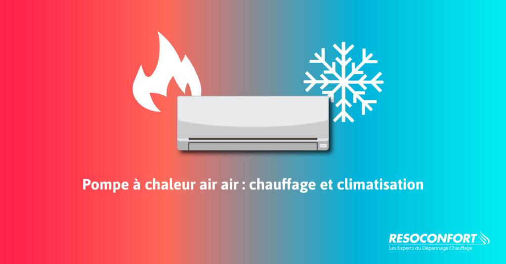 PAC air air pompe à chaleur air air climatisation climatiseur réversible chaud froid