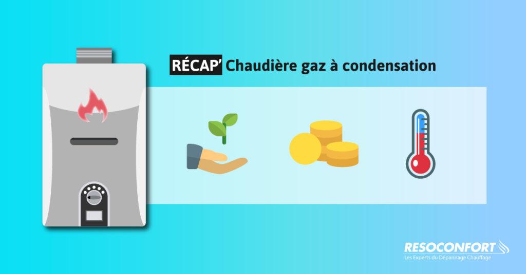La chaudière à condensation gaz : fonctionnement, aides et prix tout savoir par les chauffagistes EFFICA SERVICE