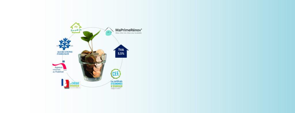 Les aides pour la rénovation énergétique en 2020
