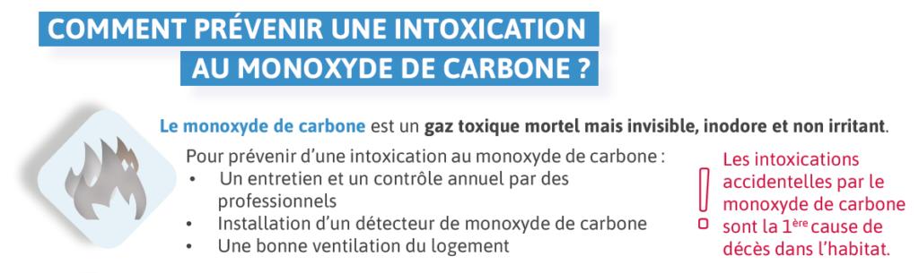 prévention monoxyde de carbone