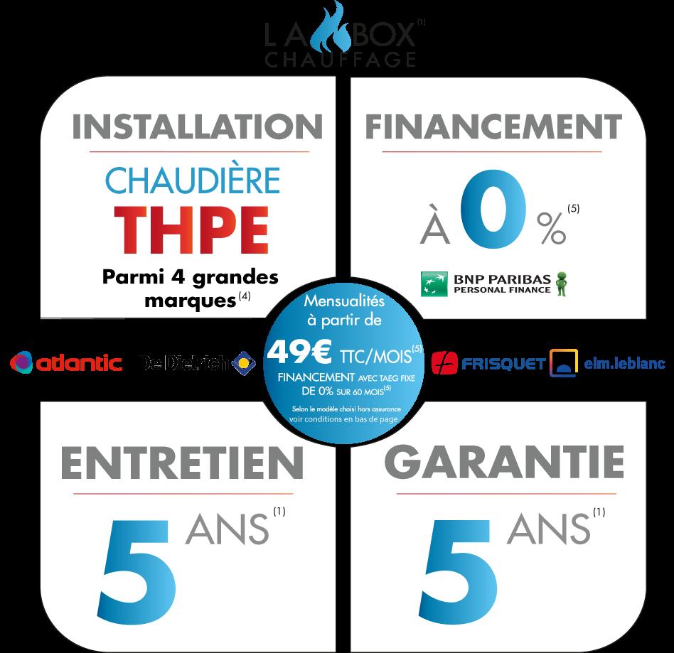 Détail-de-l'offre-BOC-CHAUFFAGE_marques_GSR