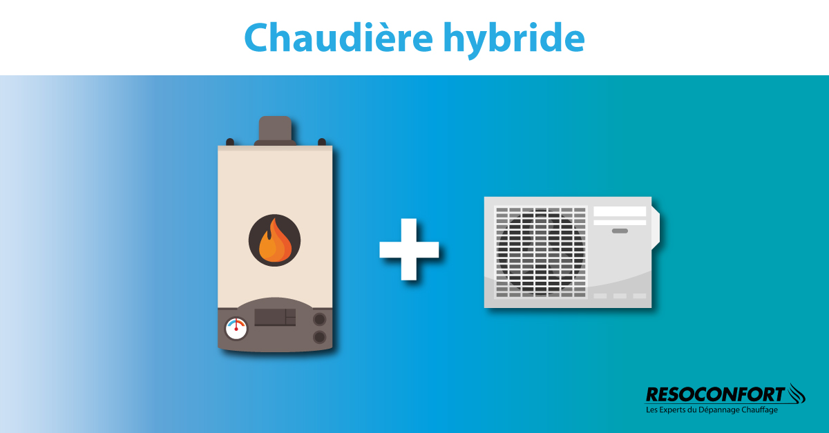 Fonctionnement d'un système hybride : pompe à chaleur et chaudière