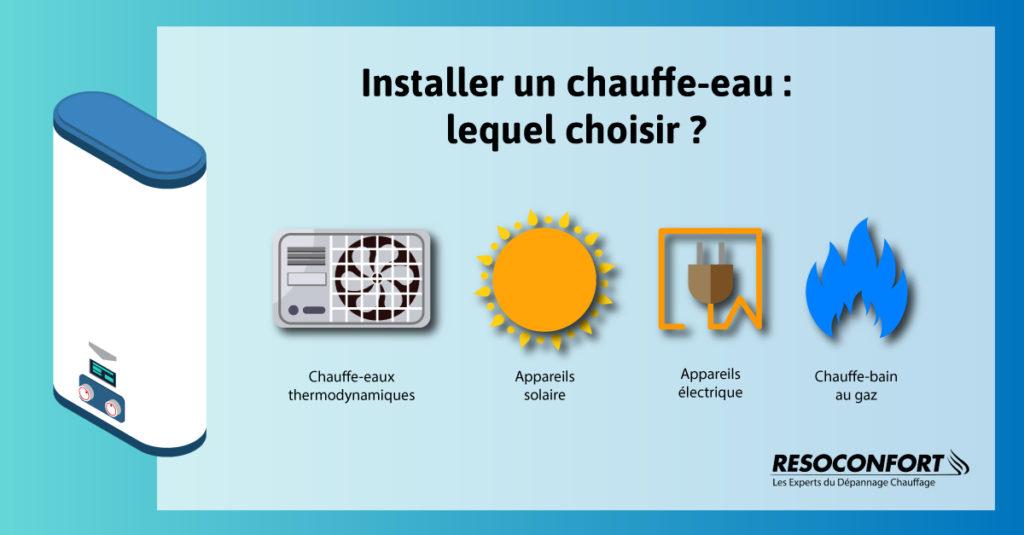 Choix chauffe-eau : lequel choisir ? comparatif chauffagiste