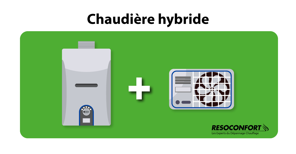chaudière hybride fonctionnement