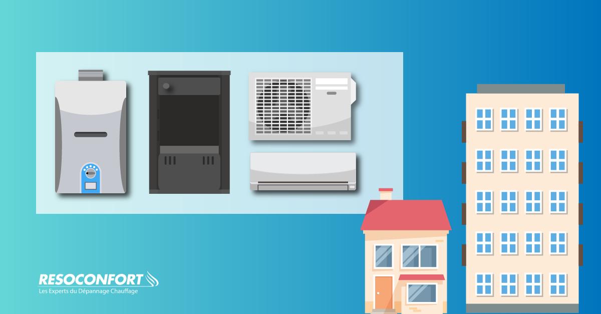 Différents-appareils-de-chauffage-chaudière-pompe-à-chaleur